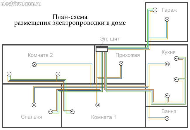 Эл схема проводки частного