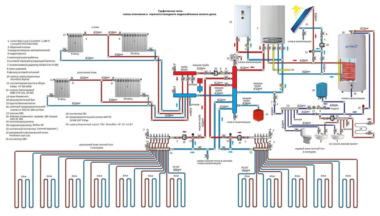 Проект системы отопления с комбинированной схемой