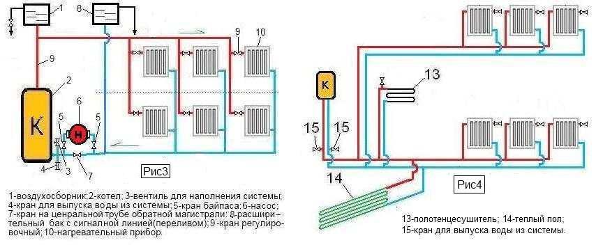 Система отопления частного дома своими рукам