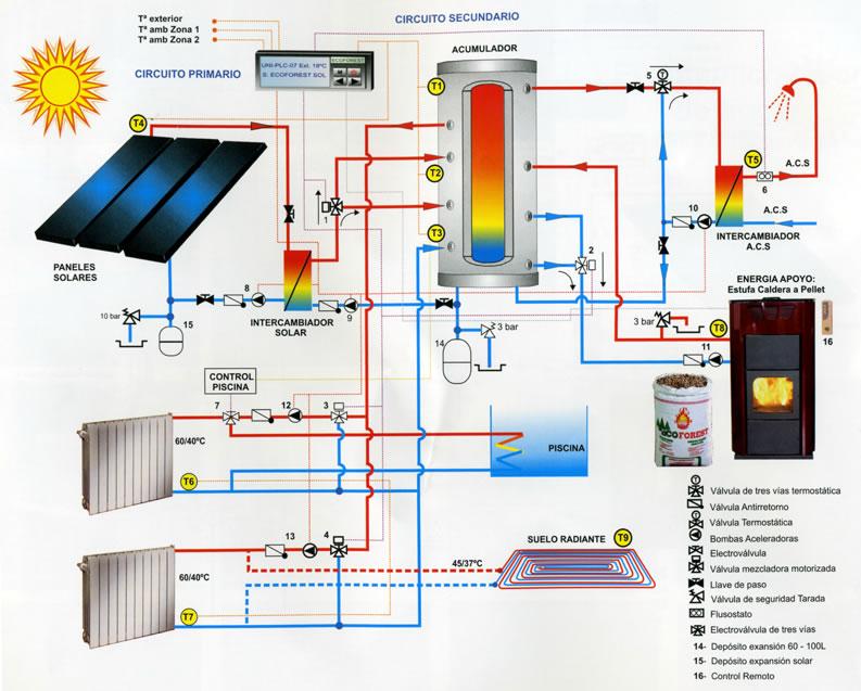 дома солнечными батареями