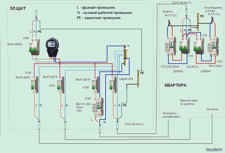 Проект электропроводки в квартире