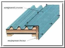 Крыши из профнастила своими руками