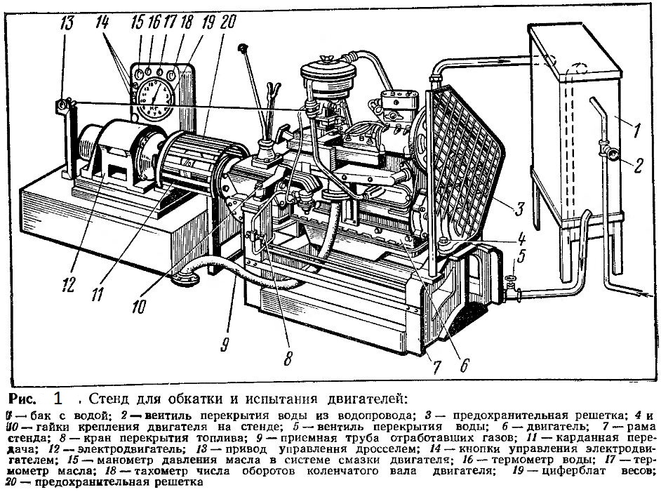 Фото зборки двигателя зим