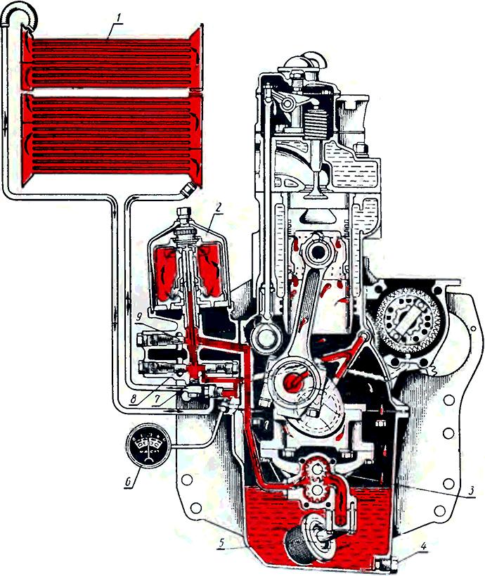 Схема смазочной системы;