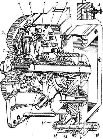 Сцепление тракторов ЮМЗ-6 КЛ,