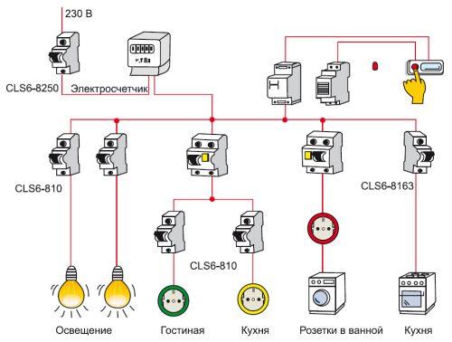 Электричество без проводов