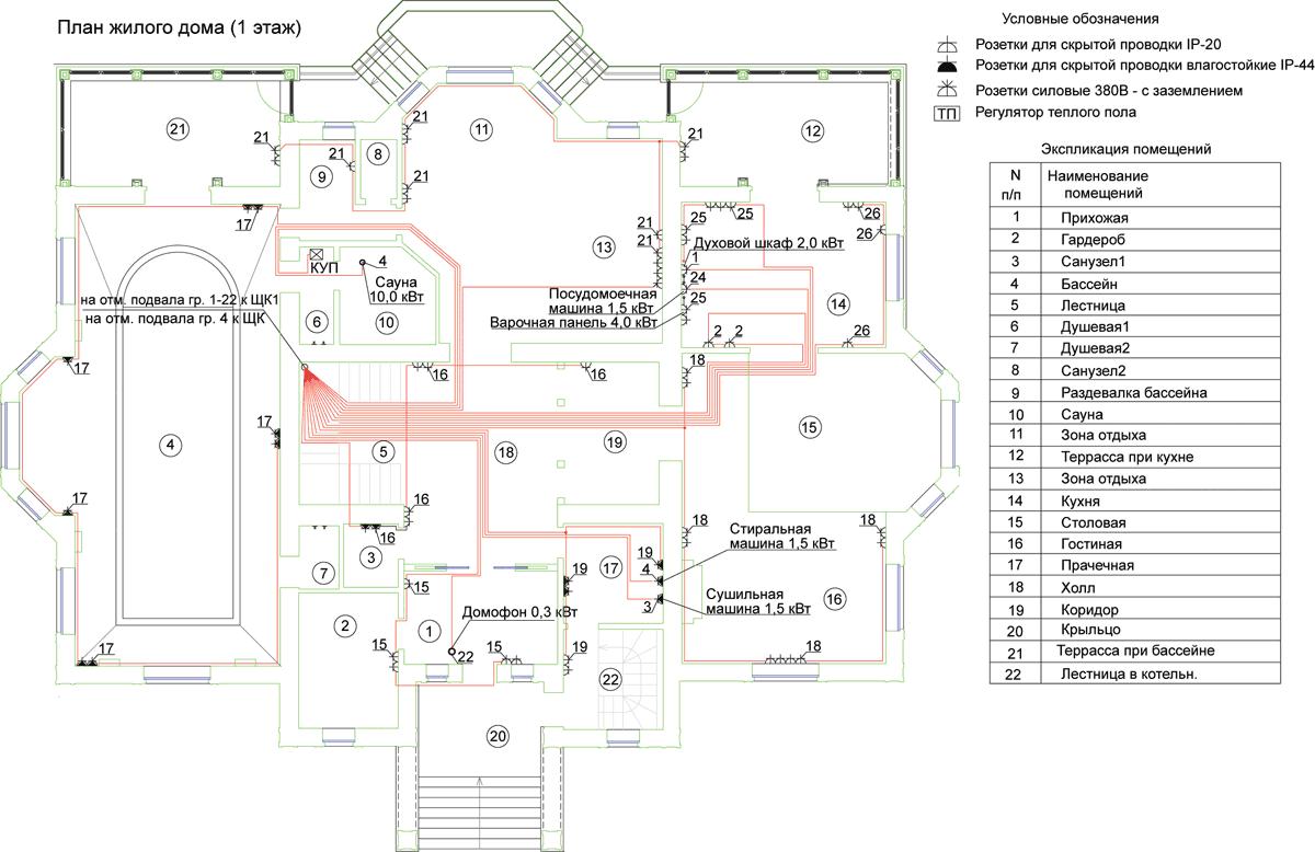 Схема электропроводки внутри дома