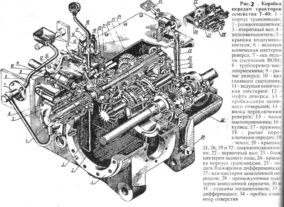 Т 40 трактор характеристика
