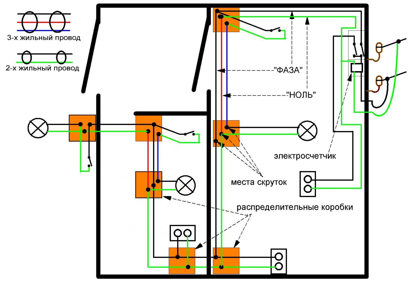 Схема электропроводки в доме своими руками видео