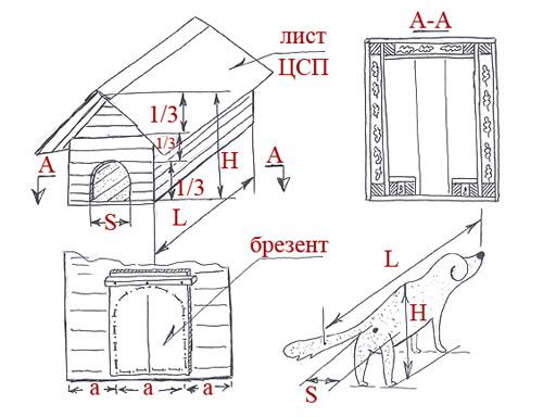 Как сделать собачью будку своими руками чертеж