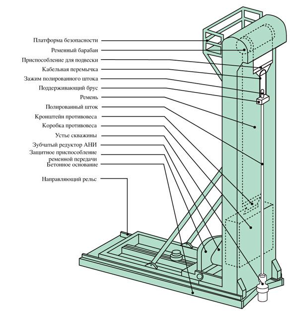 Краноманипуляторная установка