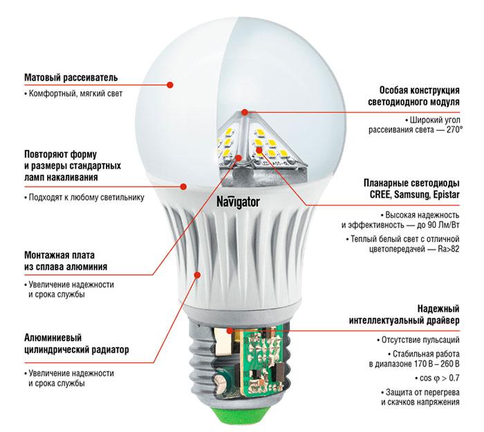 многих возникает почему не работает светодиодная лампа реализуем