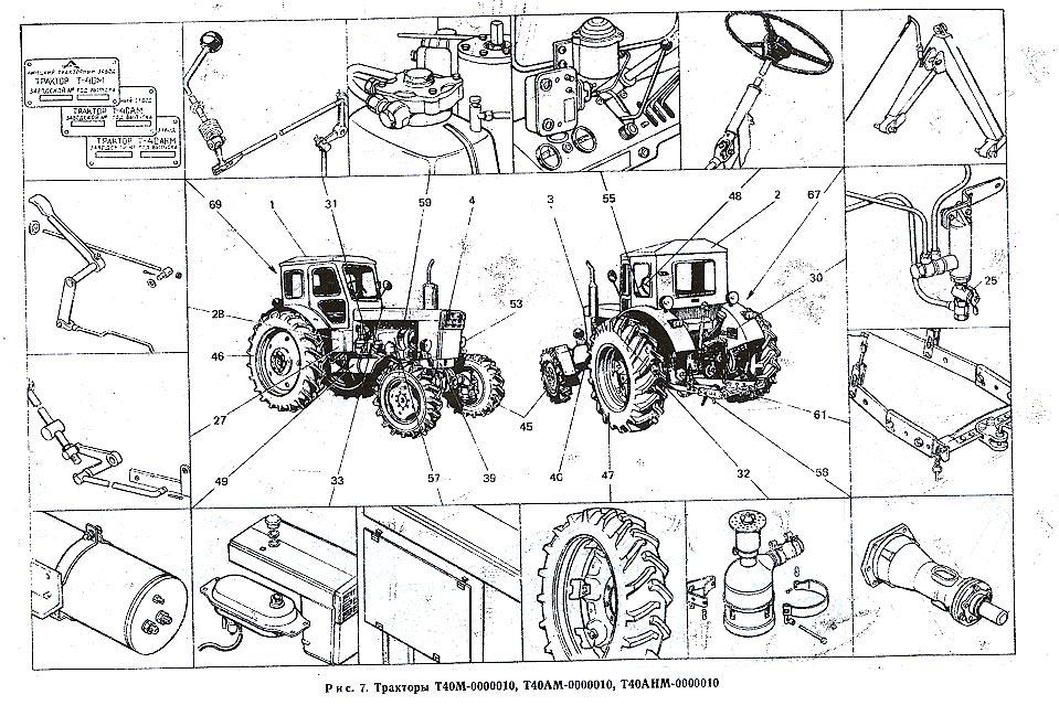Два основных типа тракторов