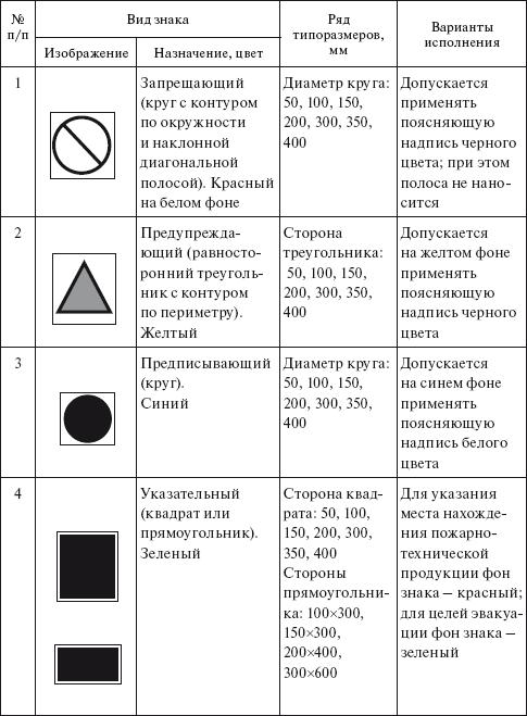 должностная инструкция бензопильщика - фото 5