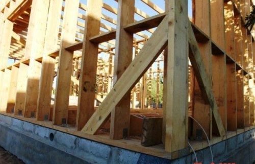 Строительство каркасных дома своими руками