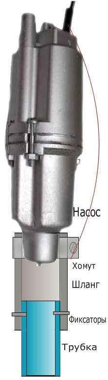 Фильтры для скважинных насосов своими руками