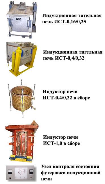 Индукционная тигельная печь своими руками схема - Rc-garaj.ru