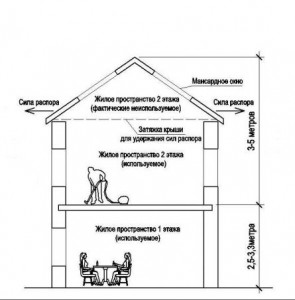 крыша11