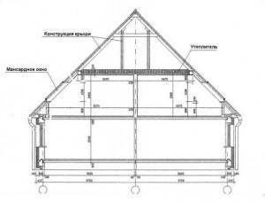 крыша3