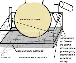Как сделать бетонные шары своими руками 8