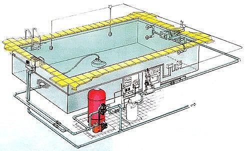Как построить баню с бассейном своими руками фото