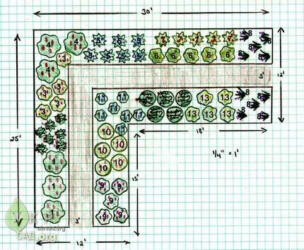 садовый участок?