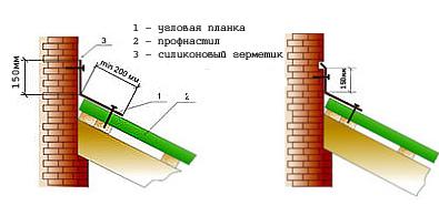 Как сделать крышу из профнастила - видео, монтаж кровли из профнастила своими руками Строительный портал Buildlib